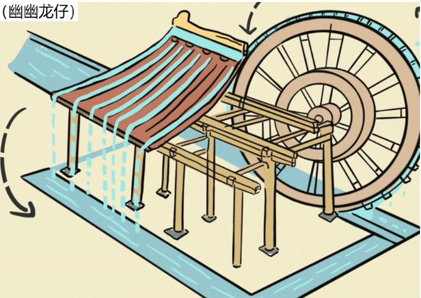 古人如何熬过炎热的酷暑,宽衣、冷饮,竟然还有空调房、寒玉床?